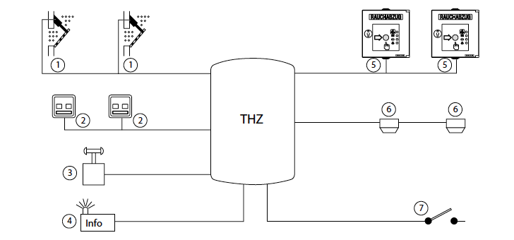 THZ-Comfort-1-2